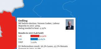 election gedling