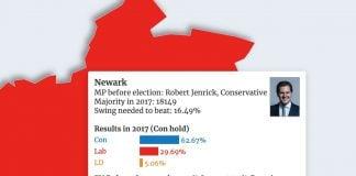 election Newark