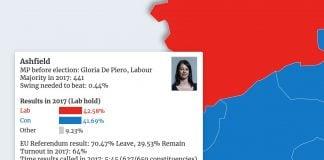 election ashfield