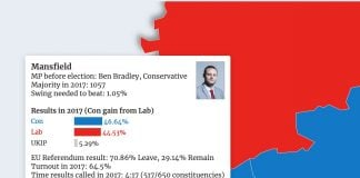 election mansfield