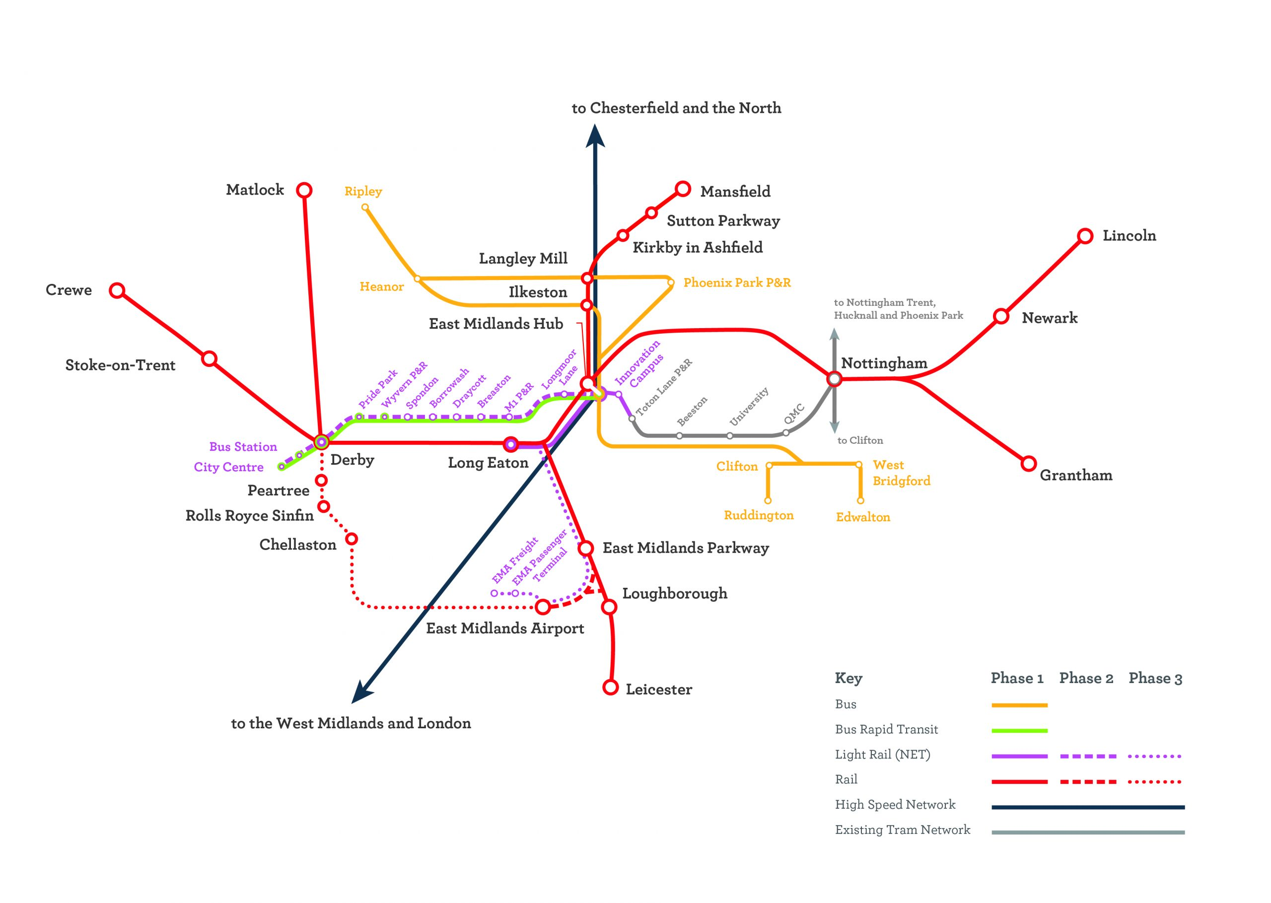 Nottingham transport plan