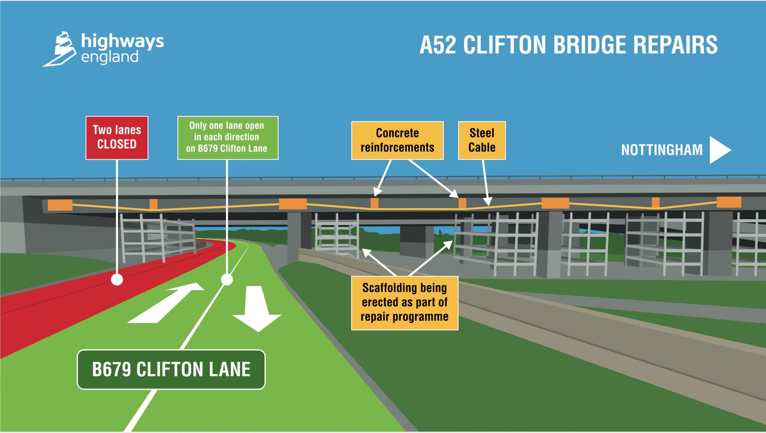 A52 Clifton Bridge update June 2020